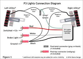 rc led light wiring diagram change your idea wiring diagram wire for wiring leds schema wiring diagram online rh 19 19 travelmate nz de led light fixture wiring diagram wiring 12 volt led strips