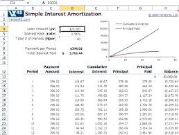 Amortisation Formula Excel Amortized Calculation Amortization