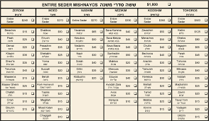 Mishnah Aruchah Pricing