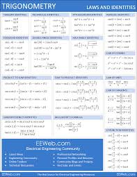 trig information sheet more than what we use in alg 1 but