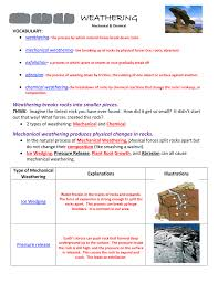 Mechanical And Chemical Weathering Venn Diagram Mechanical And Chemical Weathering Answer Key