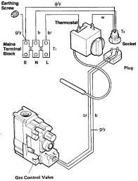 single pole thermostat wiring diagram efcaviation com 4 Pole Isolator Switch Wiring Diagram single pole thermostat wiring diagram 3 pole isolator switch wiring diagram