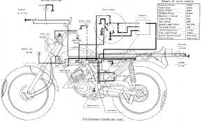 dirt bike engine schematics servicemanuals motorcycle how to and repair 1974 yamaha dt125 wiring