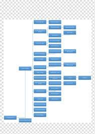 Business Development Manager Organizational Chart Organizational Chart Diagram Organizational Structure Smouha