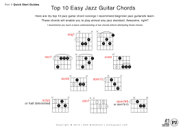 Learn How To Play Beginner Jazz Guitar Chords Free Pdf