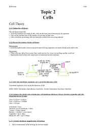 extended essay in group english category outlines biology hl outlines