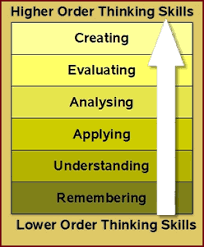 Teaching Higher Order Thinking     st Century Skills SlideShare Set of twenty task cards  Use with any current event and reutilize  throughout the year  Promote higher order thinking in your classroom