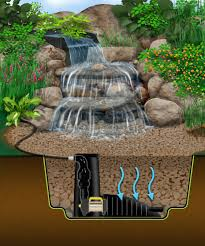 Waterfall Home Decor Indoor Waterfall Kit Gallery That Looks Mesmerizing For Your Home