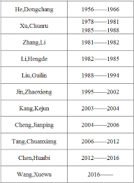 Department Of Engineering Physics,Tsinghua University