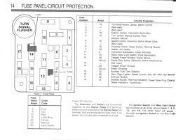 1978 ford f250 fuse box diagram wire diagram 1979 Bronco Fuse Box Panel Diagram 1978 ford f250 fuse box diagram luxury 1978 ford f150 fuse box diagram wiring diagrams interesting