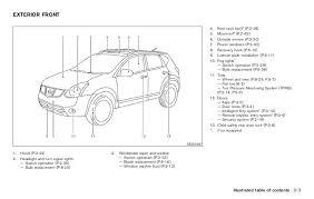 2011 nissan rogue fuse box diagram an wiring smart diagrams o versa full size of 2011 nissan rogue fuse box diagram chart data wiring diagrams o owners manual