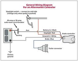 reese trailer wiring diagram images reese trailer wiring diagram primus electric brake controller wiring diagram car pictures