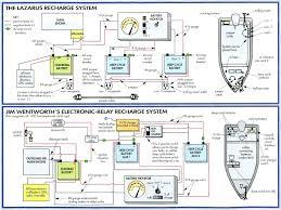 perko dual battery wiring diagram wiring library perko dual battery switch wiring diagram simplified shapes 3 battery boat wiring diagram