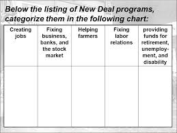New Deal Programs Chart Answers Were In The Money Game Your Group Begins With 5 Points