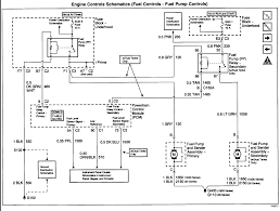 Amusing 1997 chevrolet k1500 wiring diagram contemporary best