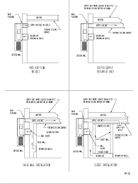 bard wa121 user manual pdf page 2 bard wa121 user manual