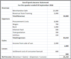 Sample Traditional Income Statement Adorable Income Statement Definition Example