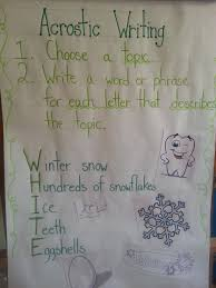 Acrostic Writing Poetry Anchor Chart Acrostic Poetry