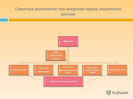 Презентация на тему ПРОЦЕСС УПРАВЛЕНИЯ РИСКАМИ НА ПРЕДПРИЯТИИ  9 Структура управления при введении отдела управления риском