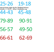 Thai Lottery Result Chart 2014 Thai Lottery Results 1 July 2014 Check Online Thaibahts