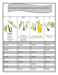 Brass Transposition Chart Concert Band Transposition Chart Teaching Posters Concert