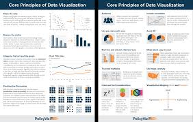 C Datavisualization Charting Data Visualization Reference Guides Cool Infographics