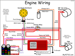 wire from solenoid to starter american autowire harness ffcars i am wiring my starter i have the american autowire harness i have it wired just like john s diagram below