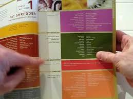 p90x nutrition explaination