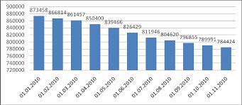 Реферат Накопительная пенсионная система в республике Казахстан  Накопительная пенсионная система < div> <