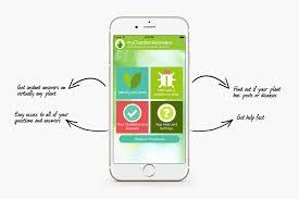 garden app. Top 5 Garden Apps App W