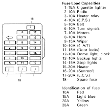 98 eclipse fuse box search for wiring diagrams \u2022 1994 Camaro Fuse Box Diagram at 1889 Camaro Rs Fuse Box Diagram