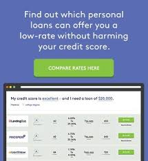 Use This Personal Loan Search Engine To Make Comparing Rates