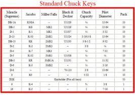 Chuck Key Size Chart Drill Chuck Key Sizes The Hobby Machinist