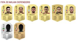 Milan on FIFA 20: Full squad ratings - Donnarumma and ...