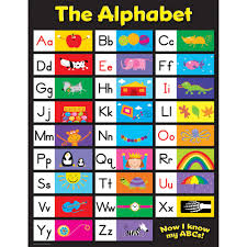 Alphabet Chart With Pictures Details About The Alphabet Chart Creative Teaching Press Ctp4334