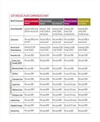 7 Medical Chart Samples Free Sample Example Format Download