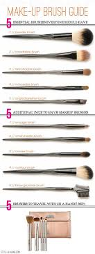 a cool breakdown of what makeup brushes do what