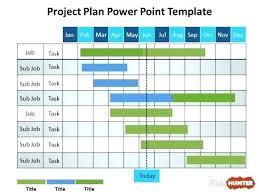 Project Plan Template Project Plan Template 7 Project Plan