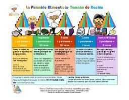 mi piramide en espanol.  Espanol Intended Mi Piramide En Espanol