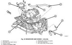 similiar dodge caravan engine diagram keywords dodge grand caravan engine diagram dodge grand caravan engine diagram