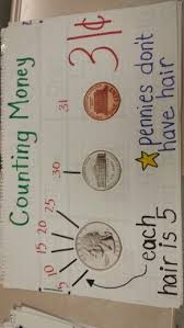 Counting Money Anchor Chart I Would Add A Dime To The