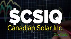 Canadian Solar Inc Csiq Stock Chart Technical Analysis