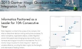 it is the best in terms of features capabilities job opportunities future as well as career growth informatica has a set of tools that allow you to teradata etl tools