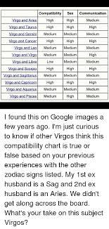 All Inclusive Virgo And Virgo Compatibility Chart Aquarius