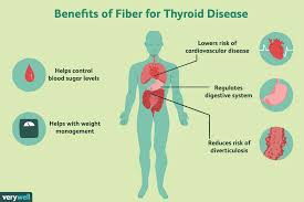 Metamucil Fiber Content Chart How High Fiber Foods Can Benefit Your Thyroid