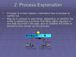 the process essay summary essay writing what is a process iuml sect a 5 2 process explanation
