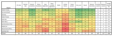 Oxford Reading Tree Correlation Chart Www