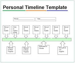 Personal Timeline Template Download Personal Timeline Magdalene Project Org