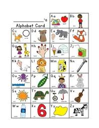 The international phonetic alphabet (ipa) is a system of phonetic notation devised by linguists to accurately and uniquely represent each of the wide variety of sounds ( phones or phonemes ) used in spoken human language. Alphabet Cards Beginning Sound Pictures Phonetic Spelling Aid By Miss Early