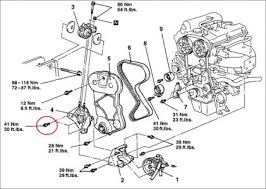 1999 mitsubishi eclipse engine diagram wiring schematic 1999 mitsubishi eclipse engine diagram mitsubishi auto wiring diagram